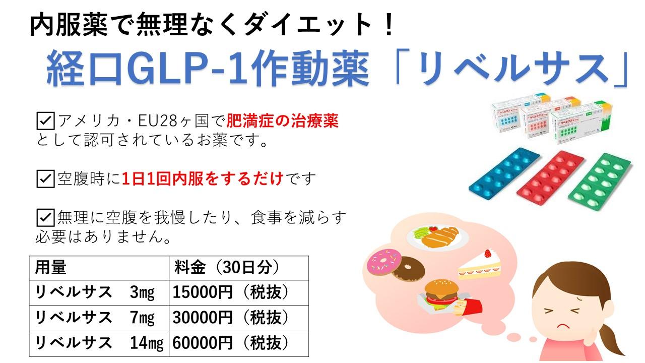 GLP-1ダイエット説明